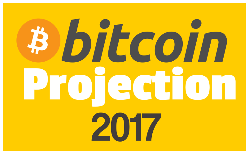 Bitcoin Investing 2017