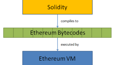 ethereum virtual machine